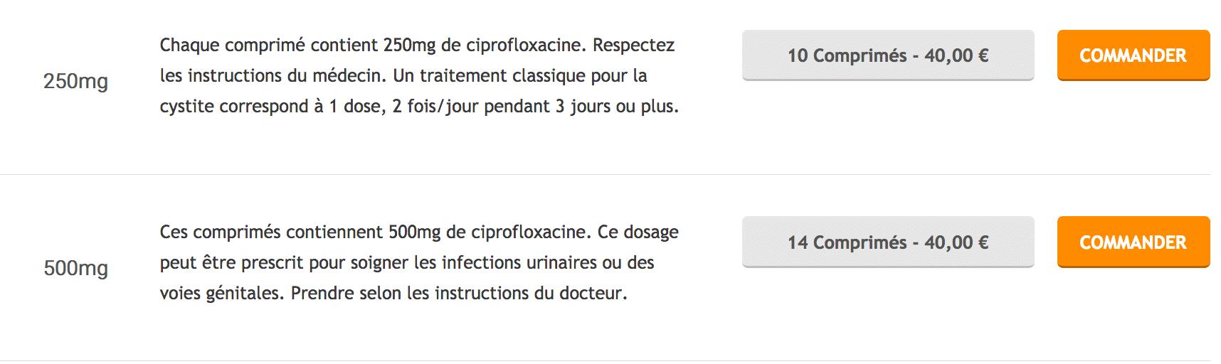 acheter ciprofloxacine