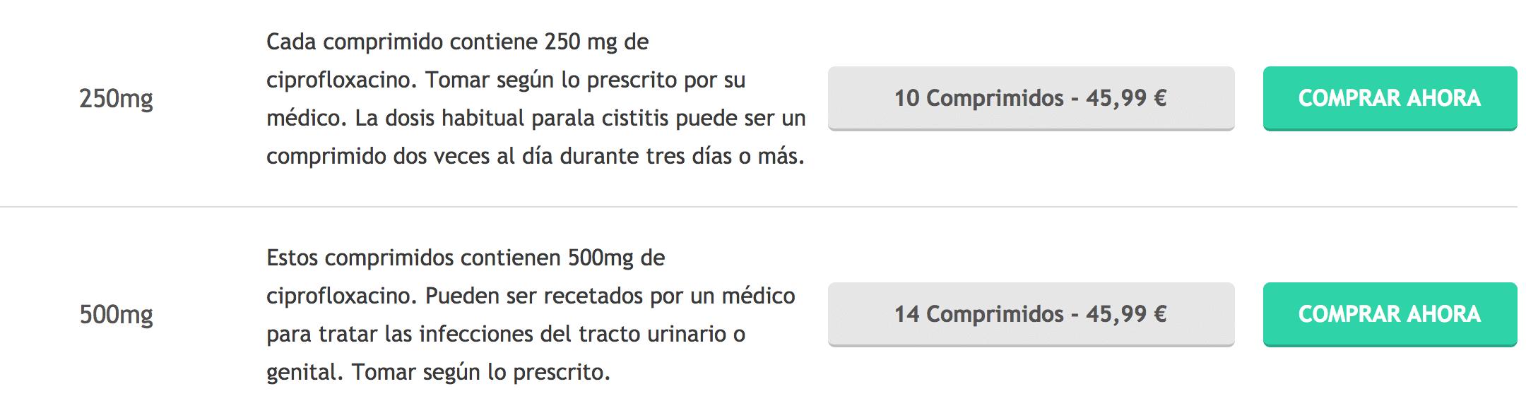 comprar ciprofloxacino